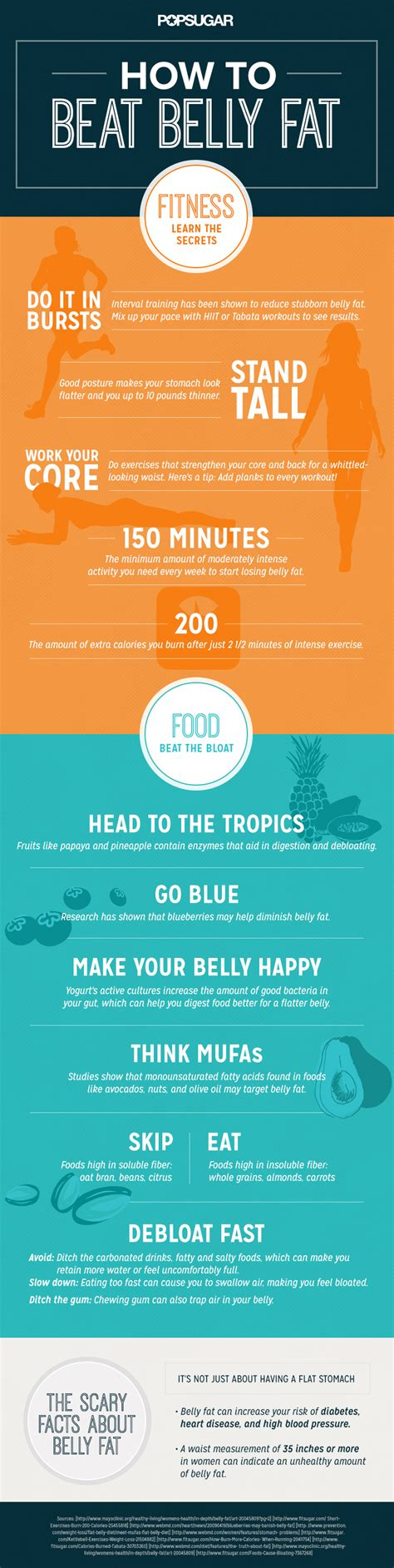 blueprint for dating smart s guide to finding quality books flat belly tips infographic popsugar fitness