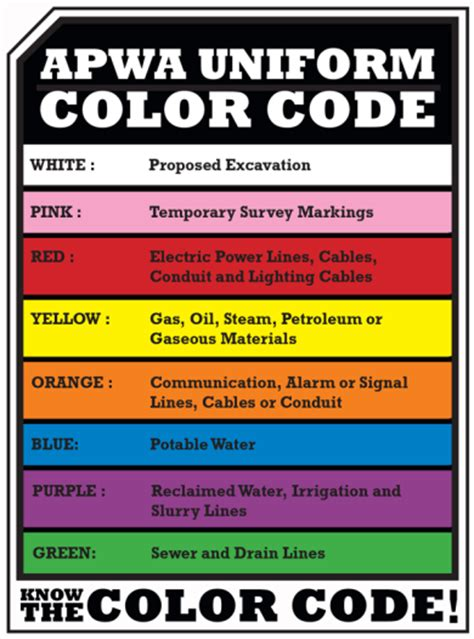scrub color code dakota one call cass county electric cooperative