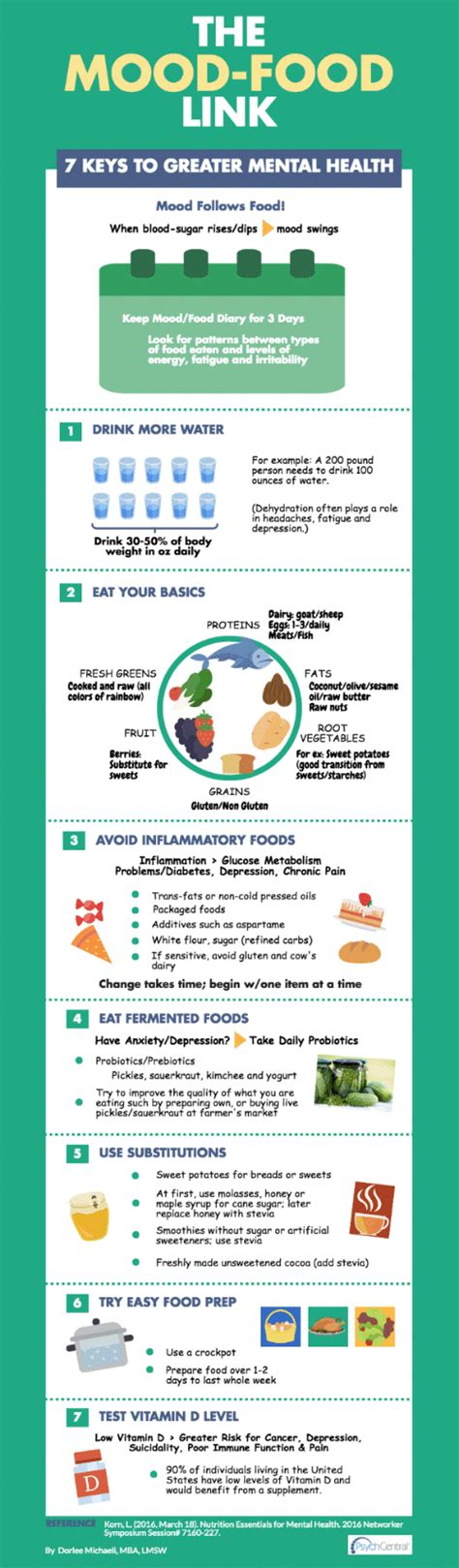 7 Tips For Getting Back In The Mood After A Pregnancy by The Mood Food Link 7 Tips To Greater Mental Health