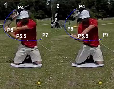 perfect golf swing review perfect golf swing review a critical review of the golf