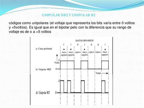 diferencia entre transistor bipolar y unipolar diferencia entre transistor bipolar y unipolar 28 images webquest nuevos recursos did 225