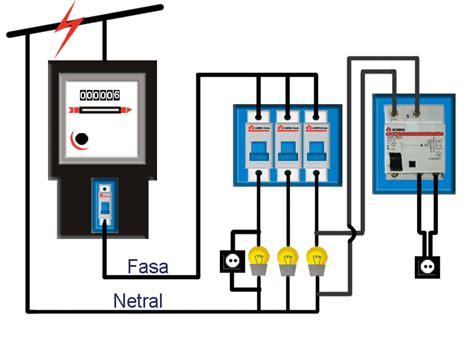 komponen elektro pemasangan instalasi listrik