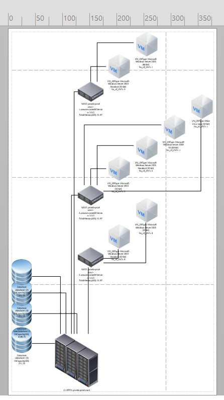 auto generate network diagram visio using powercli generate your vcenter network diagram