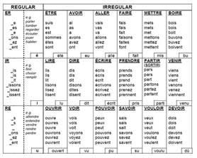 taskmagic on verbs simple and present tense
