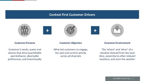 next wave designs next wave customer experience design