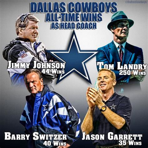 dallas cowboys coaches dallas cowboys on quot with yesterday s win coach