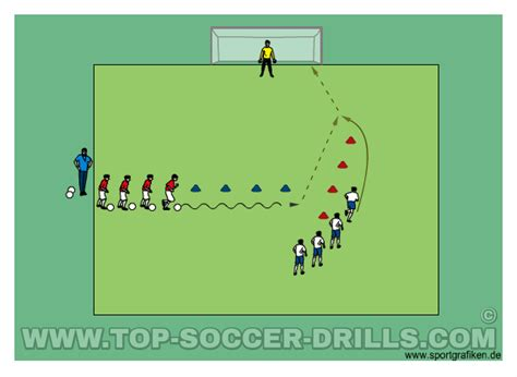 soccer drills a 100 soccer drills to improve your skills strategies and secrets books essential soccer shooting drills for finishing