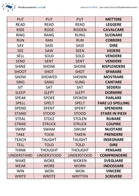 tavola dei verbi inglese inglese verbi irregolari aa92 187 regardsdefemmes