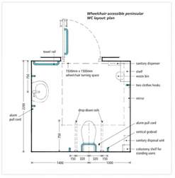assisted bathroom layout image showing a plan of a wheelchair accessible peninsular