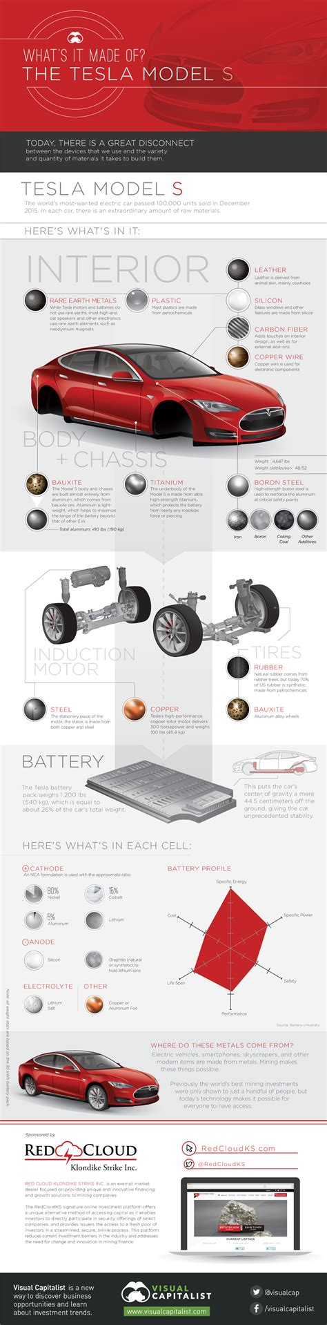 tesla where is it made the extraordinary materials in a tesla model s