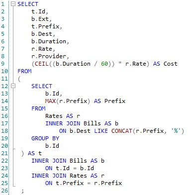 t sql pattern matching numbers phone number pattern match di sql codepolitan com