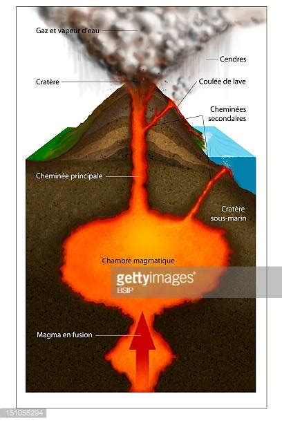 diagram of a volcano for volcano diagram photo images how to guide and refrence