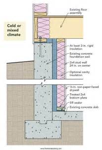 basement exterior wall insulation best 25 basement insulation ideas on basement