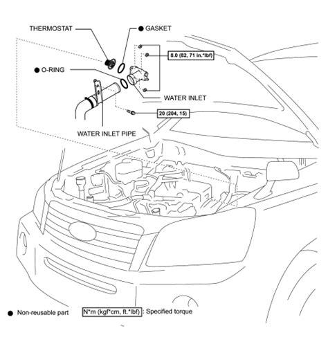 wiring diagram toyota innova wiring wiring diagram