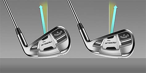 Club fitting: How lie angle affects your shots - The ... Golftec