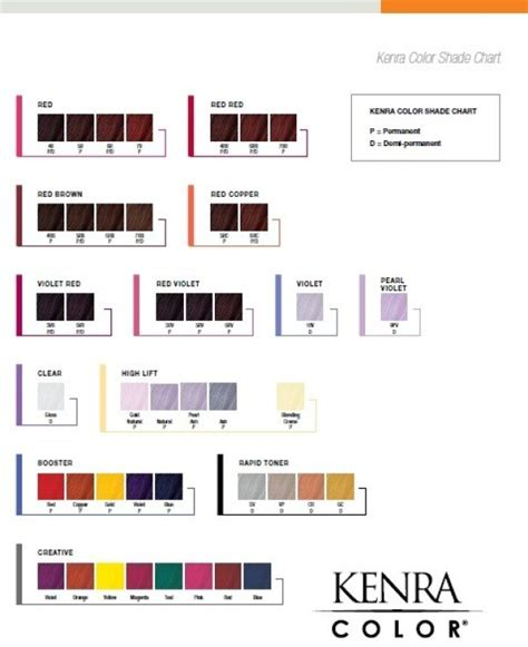 kenra color chart kenra color shade chart confessions of a cosmetologist