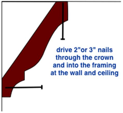 How To Install Crown Molding Do It Yourself Help Com