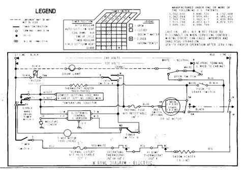 whirlpool gas dryer electrical diagram wiring schematics