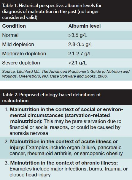 icd 9 protein malnutrition nutrition 411 changing the malnutrition paradigm ostomy