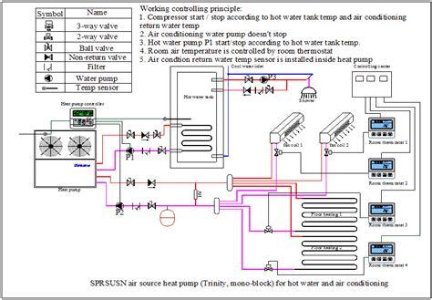 air source heat wiring diagram wiring diagrams