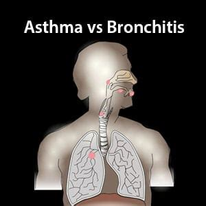 asthma vs bronchitis how to spot the differences and treatment options home air quality guides