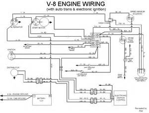 international v8 engine diagram get free image about wiring diagram