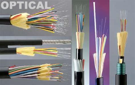 Kabel Fiber Optik 6 Pengertian Dan Fungsi Kabel Fiber Optik Fungsi Kabel
