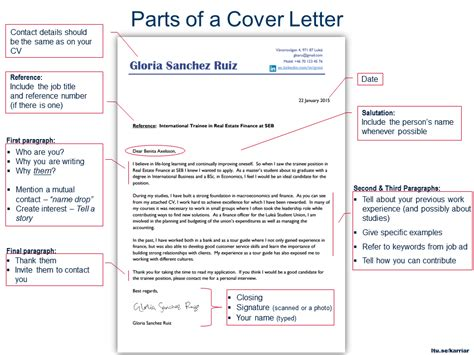 components of a cover letter how to write the paragraph of a cover letter