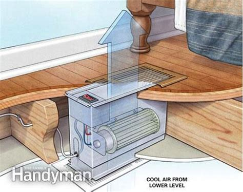 how to position fans to cool a room 7 handy tips to keep your home cool without central air