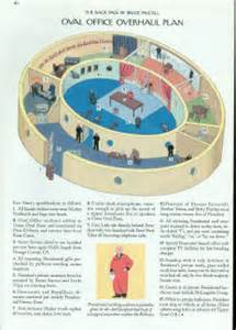 oval office overhaul planoval office overhaul plan the new yorker