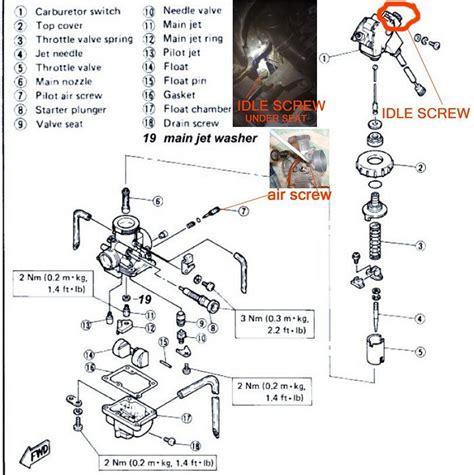 200cc yamaha blaster carberator scamatic wiring diagrams