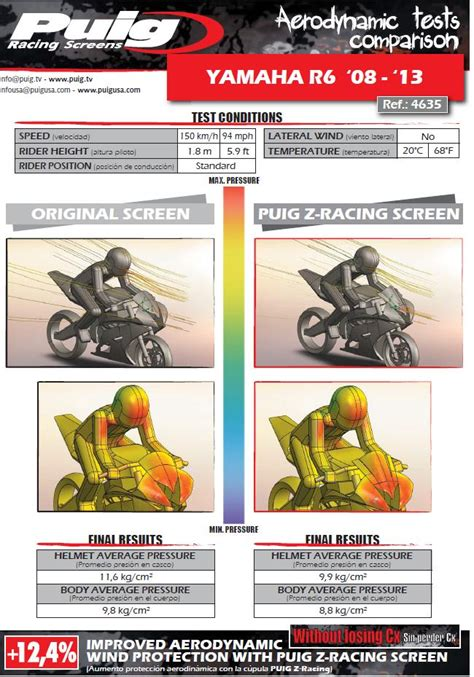Windscreen Puig Yamaha R6 2008 2016 yamaha yzf r6 2008 gt 2016 puig screen smoke