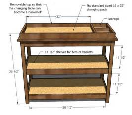 Changing table woodworking plans woodshop plans