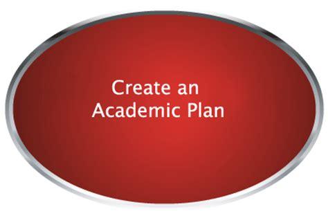 Mba Gpa Academic Probation by Major Programs Flight Plan Arts And Sciences Advising