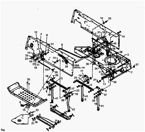 coupe bordure thermique 995 mtd gutbrod yard ersatzteile ersatzteillisten