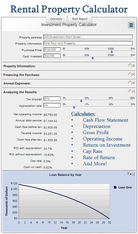 Investing Rental Property Calculator Roi Cash Flow Statement Calculator And Flow Rental Property Flow Statement Template