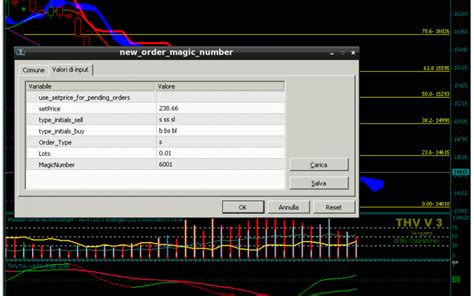 Magic Vanity Number Availability by Open Orders With Magic Number Script Forex Mt4