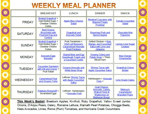 Image Gallery Meal Planning Ideas | image gallery meal planning ideas