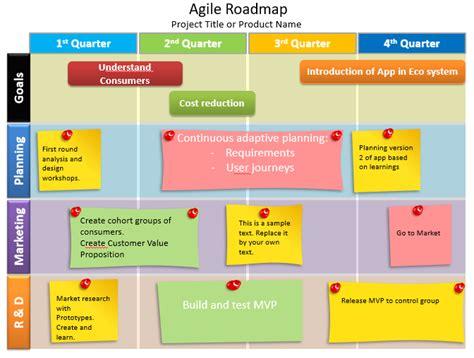 Agile Product Roadmap Release Roadmap Template