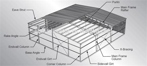 Shed Components by Low Cost Industrial Shed Design Steel Structure Farming