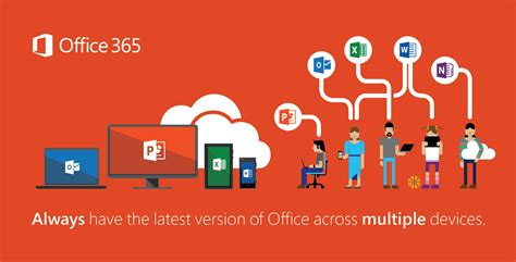 Get Office 365 by 3 Signs You Should Get Office 365 Niftit
