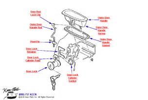 2005 Toyota Rav4 Exhaust System Diagram 2005 Corvette Exhaust Parts Diagram 2005 F150 Exhaust