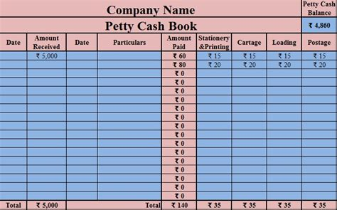 cash book layout excel download free ms excel template for petty cash book