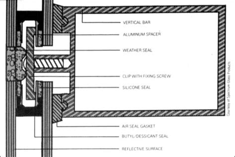 structural sealant glazed curtain wall jonathan ochshorn lecture notes arch 2614 5614 building