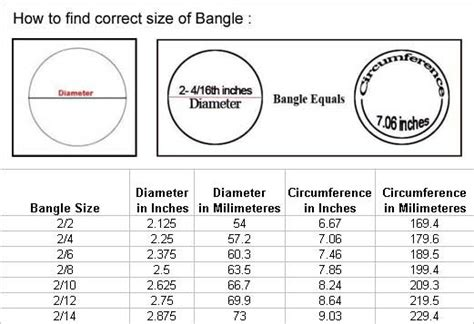 what is the average size of a 2 bedroom apartment bangle size bangle size chart bangle size measurement