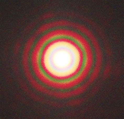 interference pattern for white light photographing diffraction and interference effects