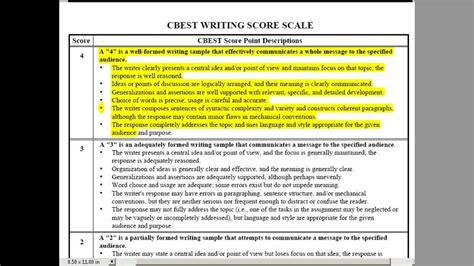 Cbest Essay Tips by Order Essay From Experienced Writers With Ease Cbest