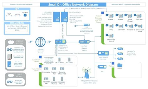 schema visio wan network diagram exles visio choice image how to