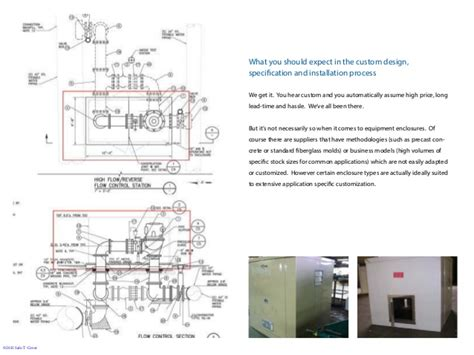 equipment layout guidelines industrial design guidelines