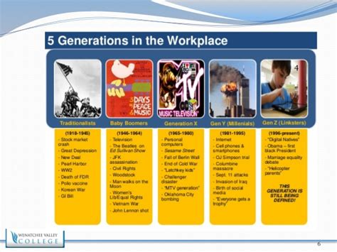 intergenerational engagement understanding the five generations in today s economy books leveraging your intergenerational workforce for avhra